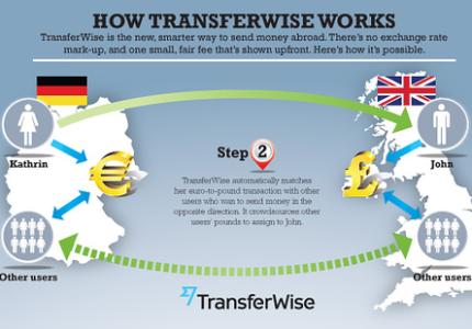transfer_1